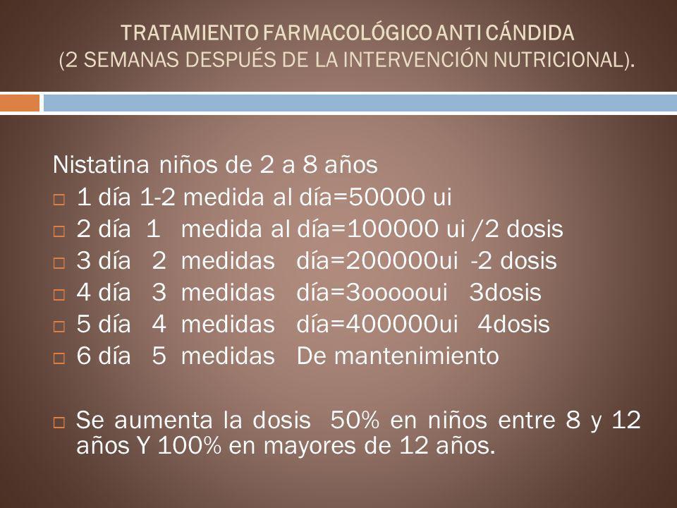 Nistatina niños de 2 a 8 años 1 día 1-2 medida al día=50000 ui