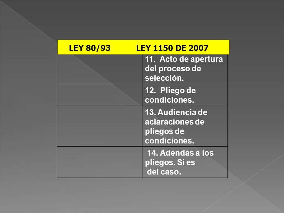 LEY 80/93 LEY 1150 DE 2007 11. Acto de apertura del proceso de selección. 12. Pliego de condiciones.