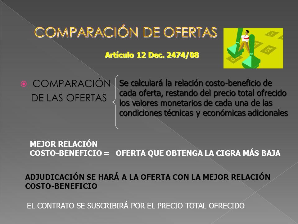 COMPARACIÓN DE OFERTAS