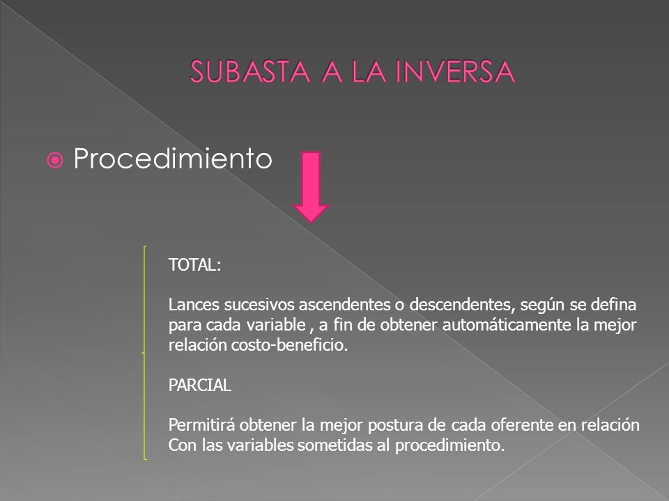 SUBASTA A LA INVERSA Procedimiento TOTAL: