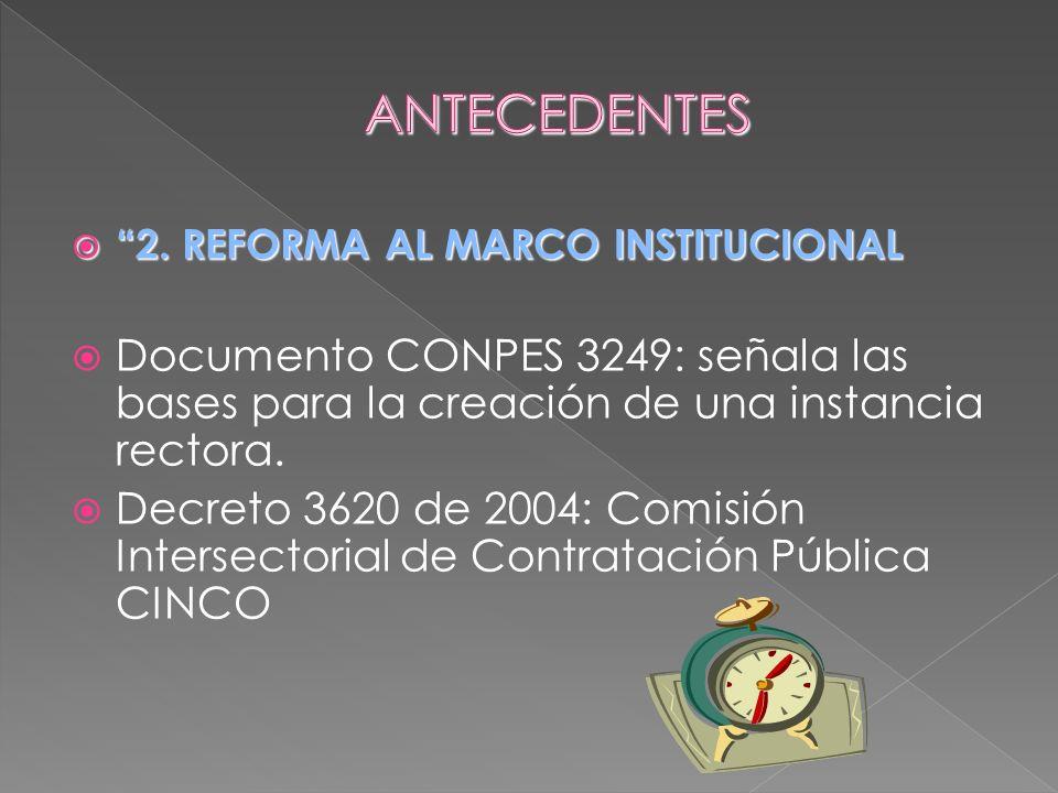 ANTECEDENTES 2. REFORMA AL MARCO INSTITUCIONAL. Documento CONPES 3249: señala las bases para la creación de una instancia rectora.
