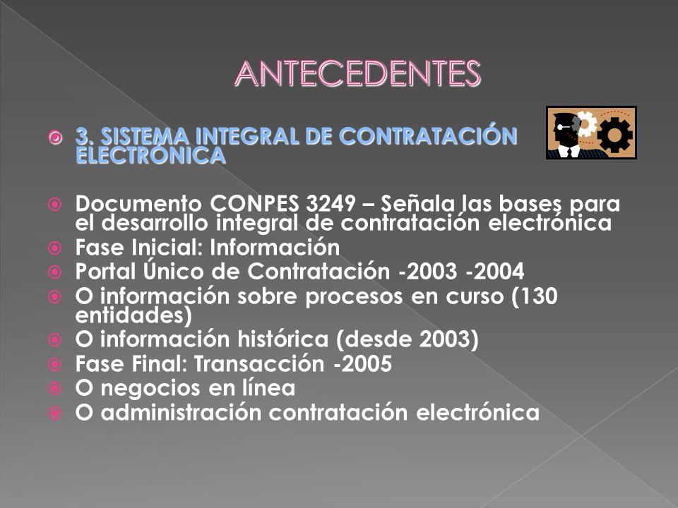 ANTECEDENTES 3. SISTEMA INTEGRAL DE CONTRATACIÓN ELECTRÓNICA
