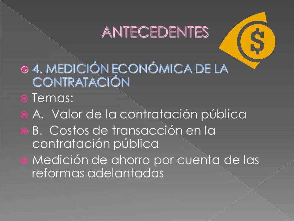 ANTECEDENTES 4. MEDICIÓN ECONÓMICA DE LA CONTRATACIÓN Temas: