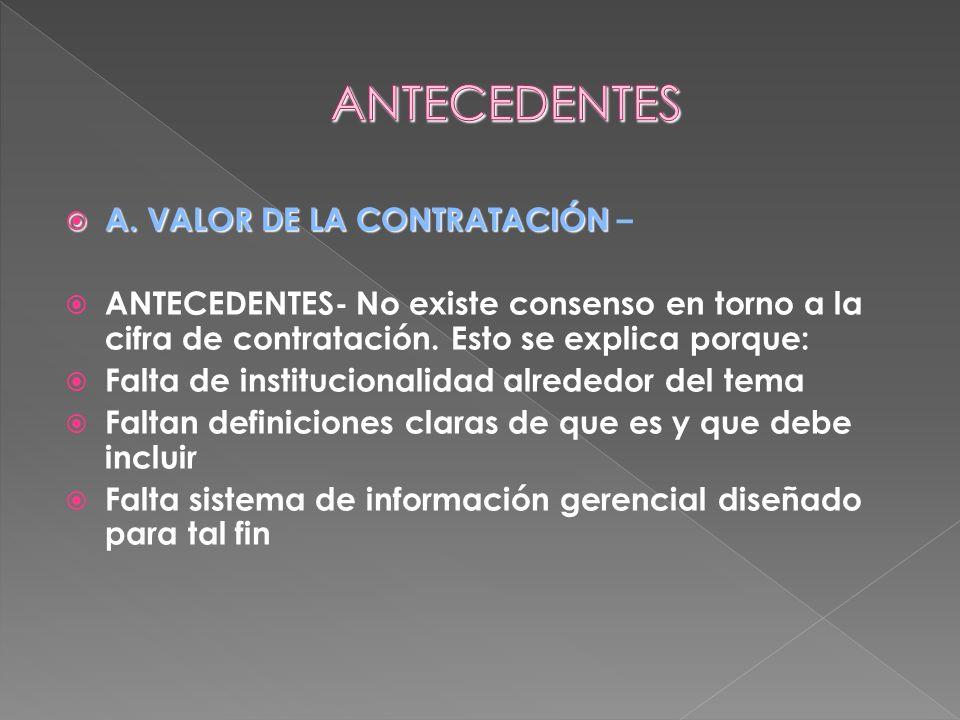 ANTECEDENTES A. VALOR DE LA CONTRATACIÓN –