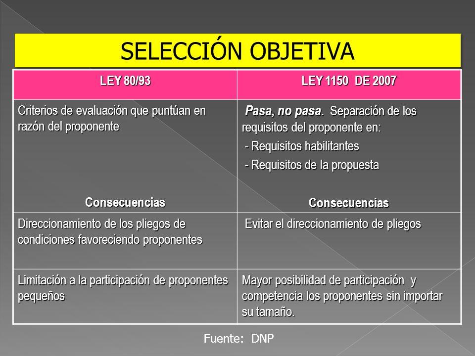 SELECCIÓN OBJETIVA LEY 80/93 LEY 1150 DE 2007