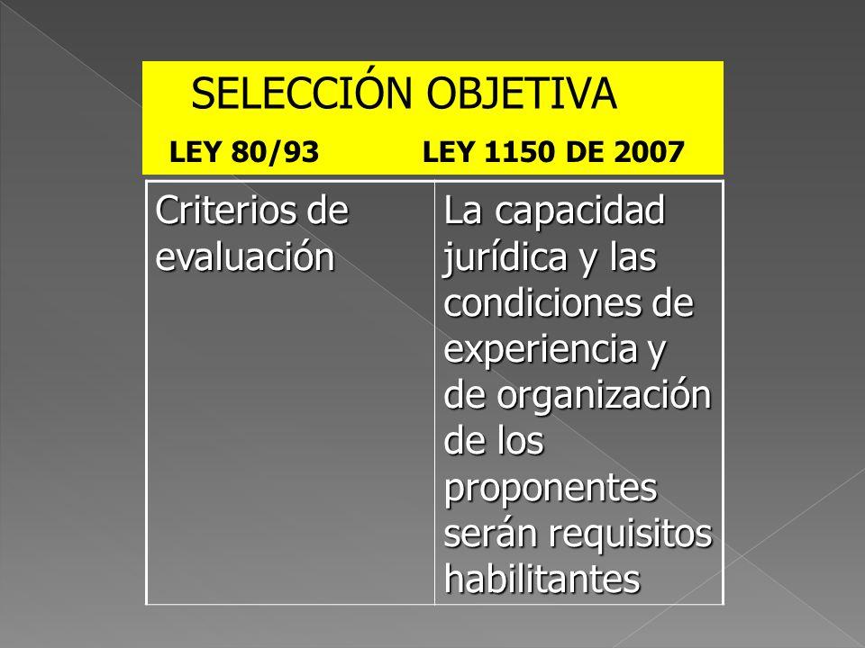 SELECCIÓN OBJETIVA Criterios de evaluación