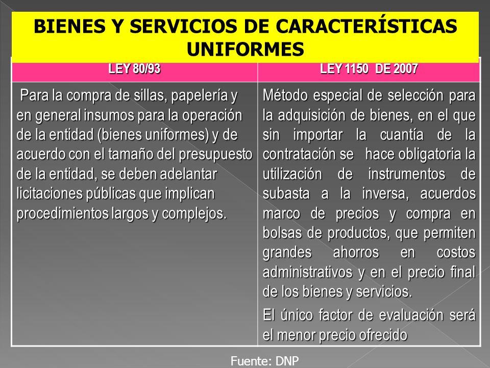 BIENES Y SERVICIOS DE CARACTERÍSTICAS