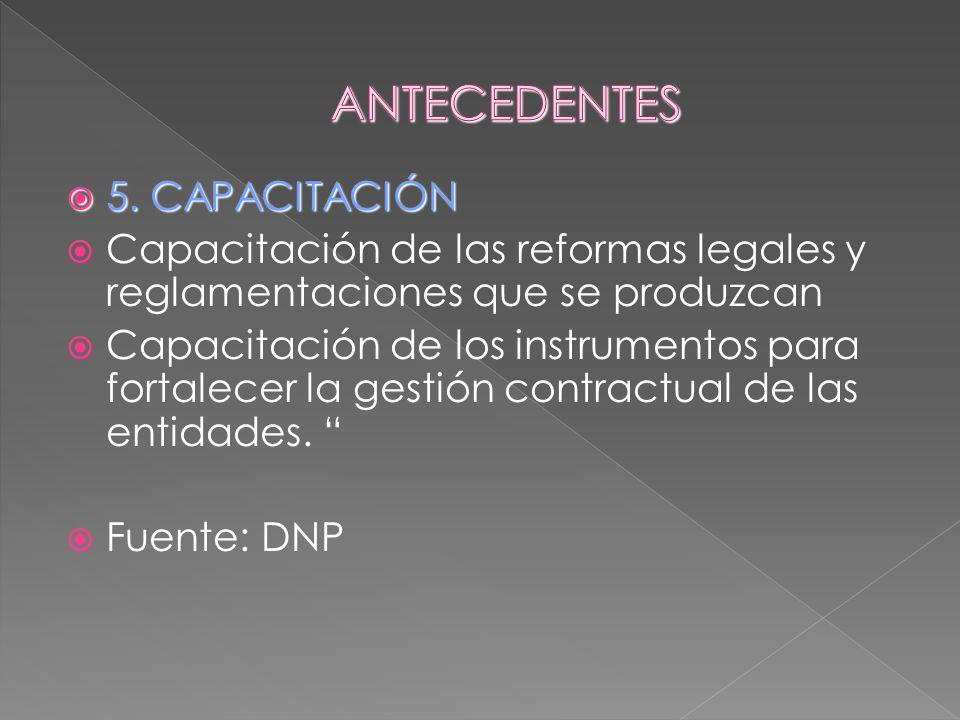 ANTECEDENTES 5. CAPACITACIÓN