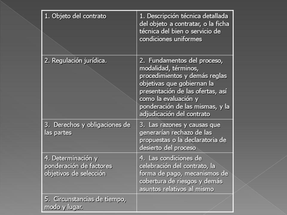 1. Objeto del contrato 1. Descripción técnica detallada del objeto a contratar, o la ficha técnica del bien o servicio de condiciones uniformes.