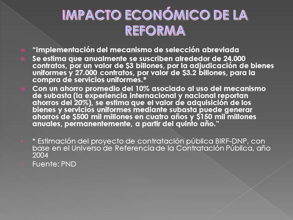 IMPACTO ECONÓMICO DE LA REFORMA