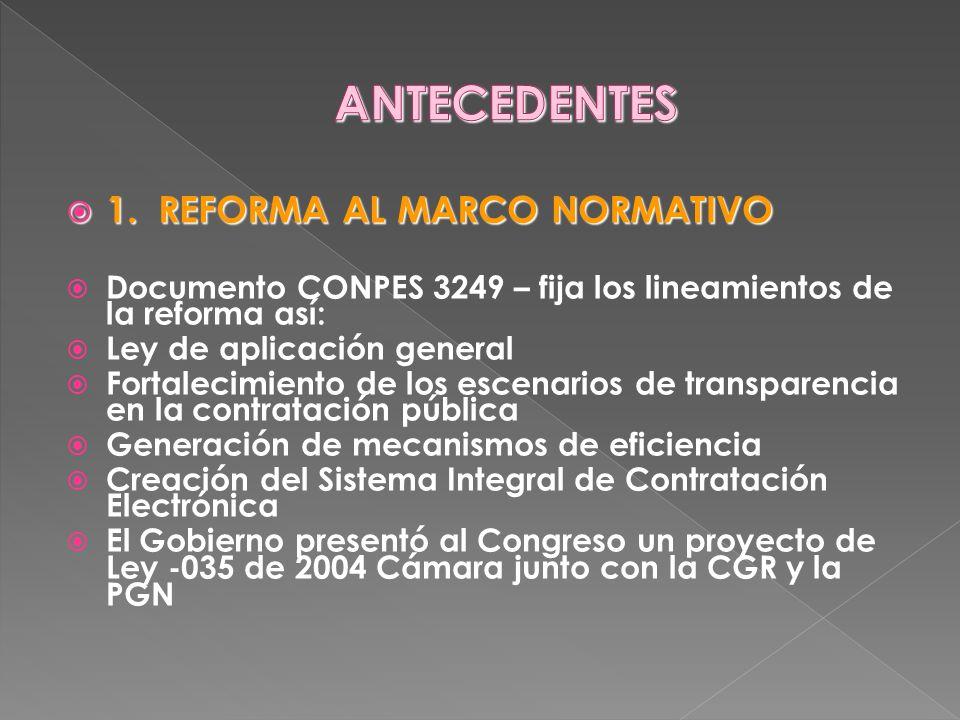 ANTECEDENTES 1. REFORMA AL MARCO NORMATIVO