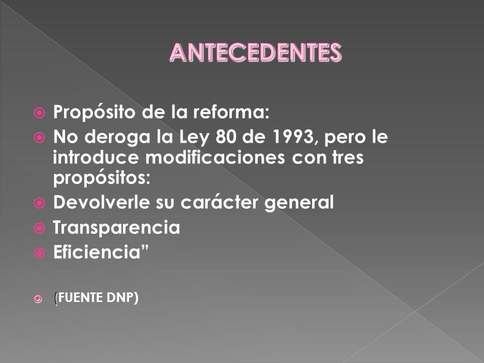 ANTECEDENTES Propósito de la reforma: