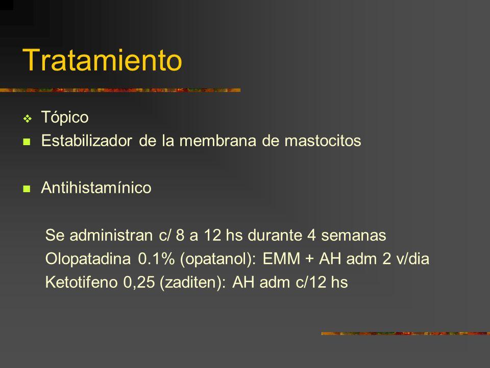 Tratamiento Tópico Estabilizador de la membrana de mastocitos
