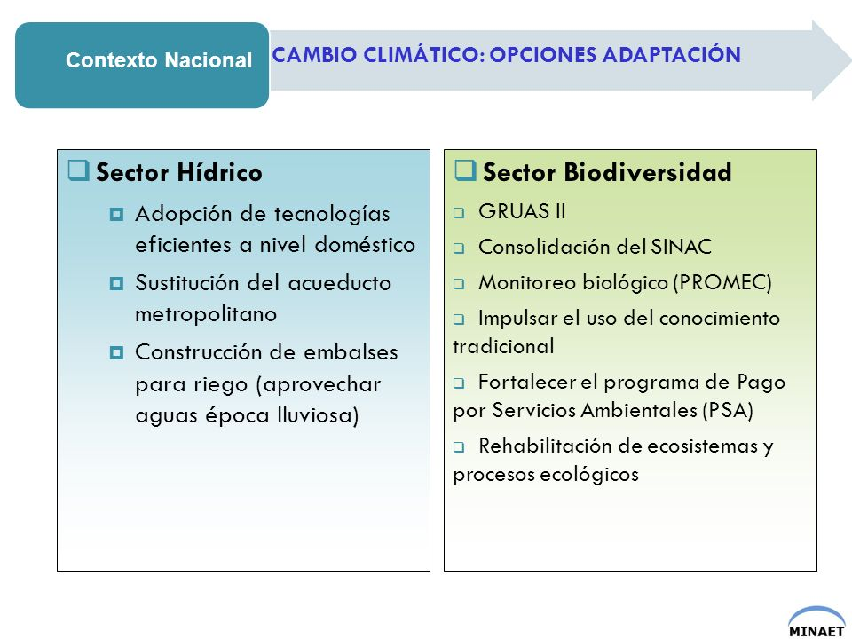 Sector Hídrico Sector Biodiversidad