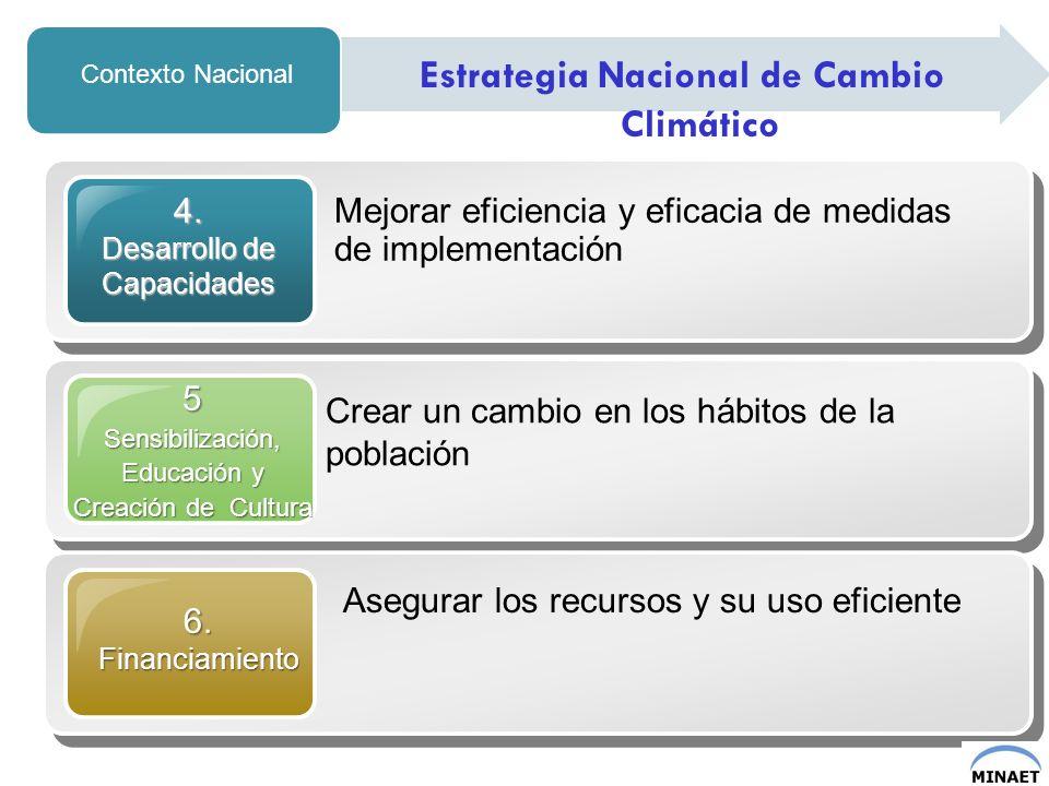 Estrategia Nacional de Cambio Climático