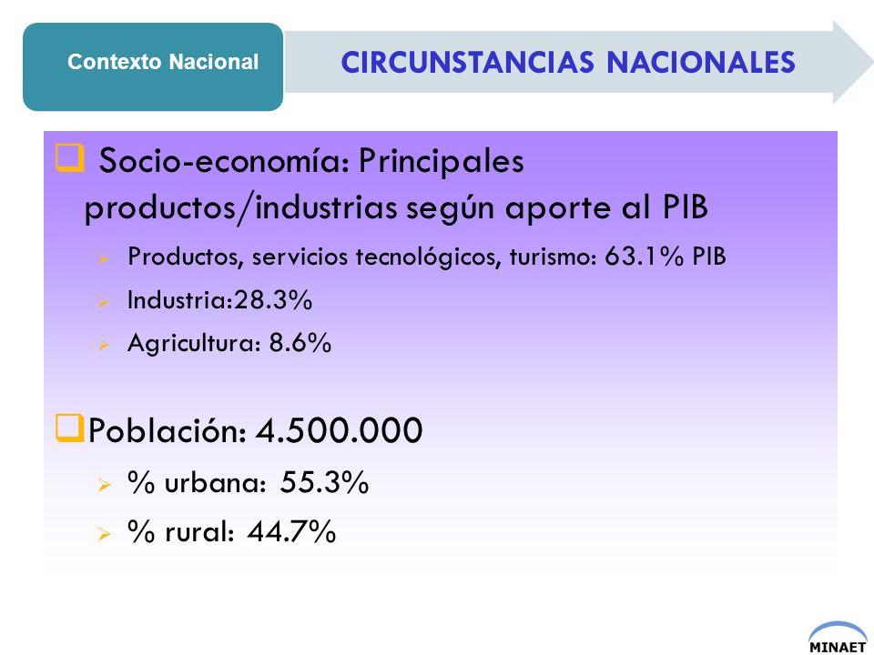 CIRCUNSTANCIAS NACIONALES