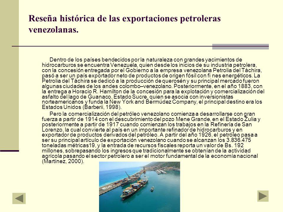 Reseña histórica de las exportaciones petroleras venezolanas.