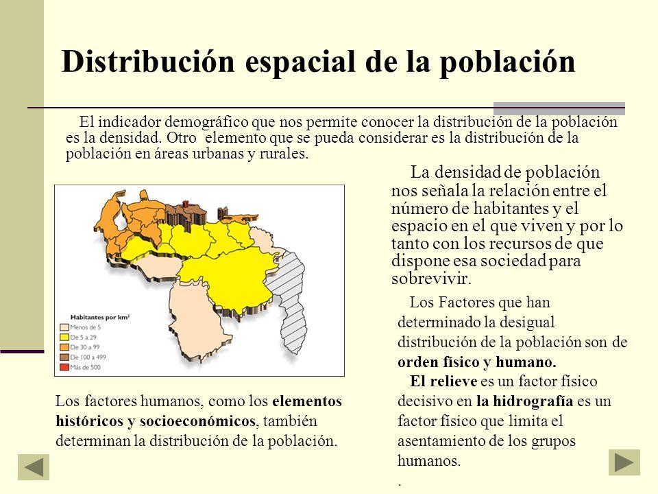 Distribución espacial de la población