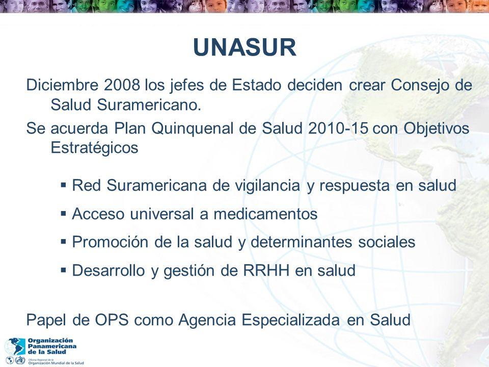 UNASUR Diciembre 2008 los jefes de Estado deciden crear Consejo de Salud Suramericano.