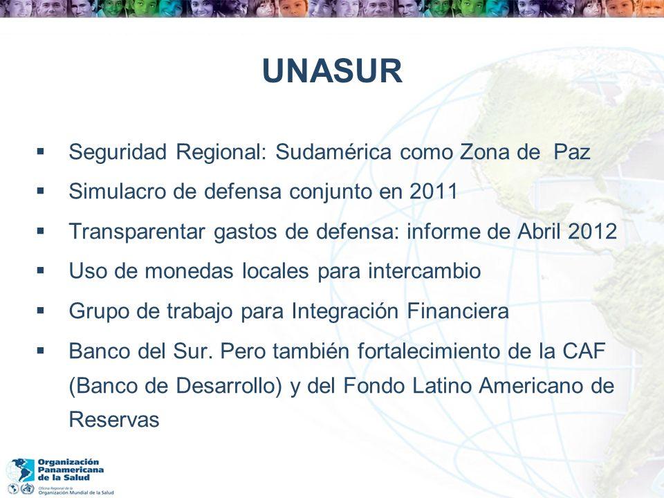 UNASUR Seguridad Regional: Sudamérica como Zona de Paz