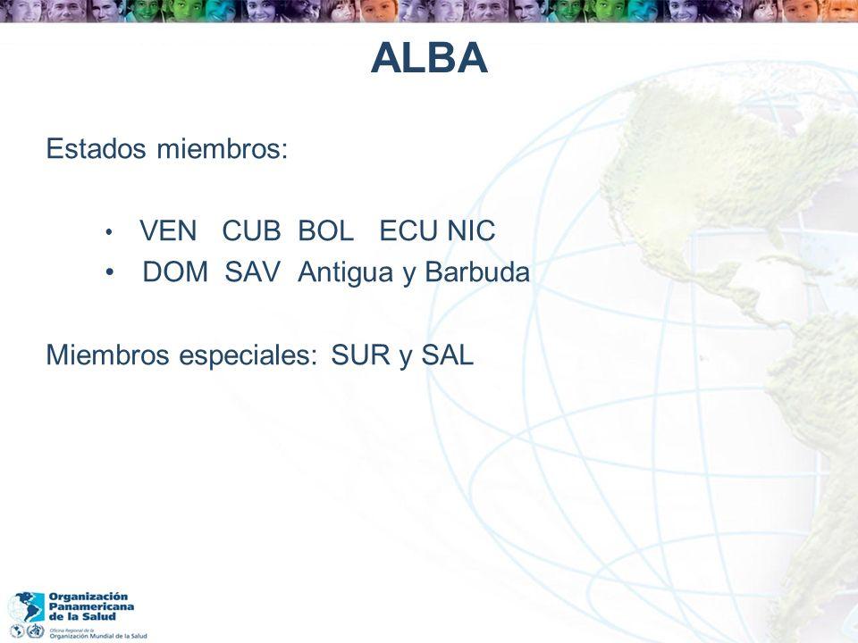 ALBA Estados miembros: DOM SAV Antigua y Barbuda