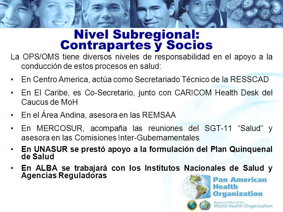 Nivel Subregional: Contrapartes y Socios