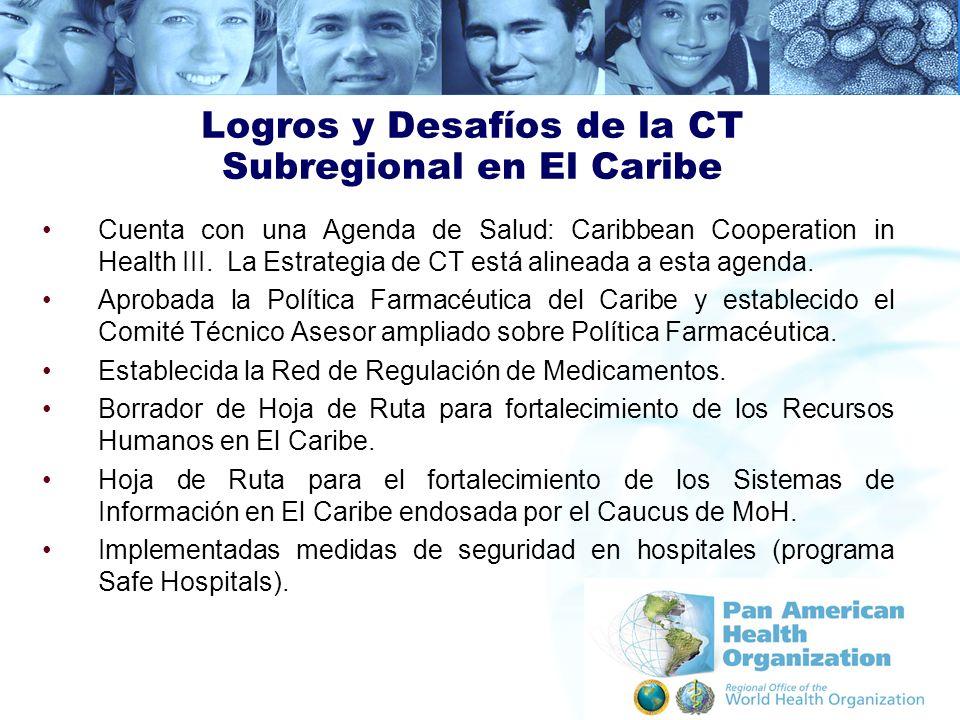 Logros y Desafíos de la CT Subregional en El Caribe