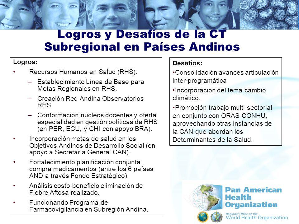Logros y Desafíos de la CT Subregional en Países Andinos