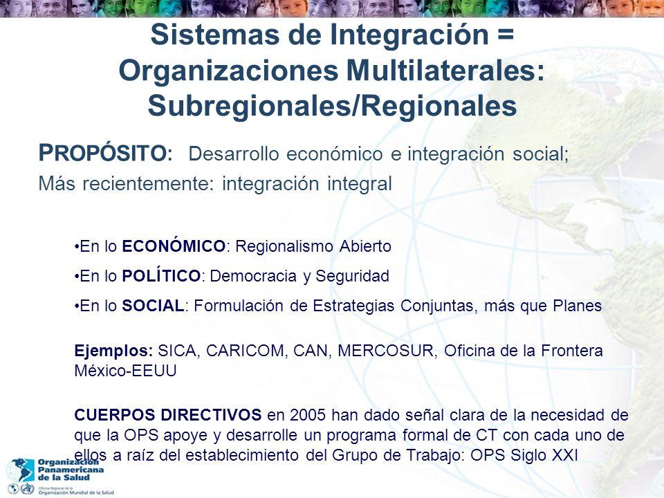 Sistemas de Integración = Organizaciones Multilaterales: Subregionales/Regionales