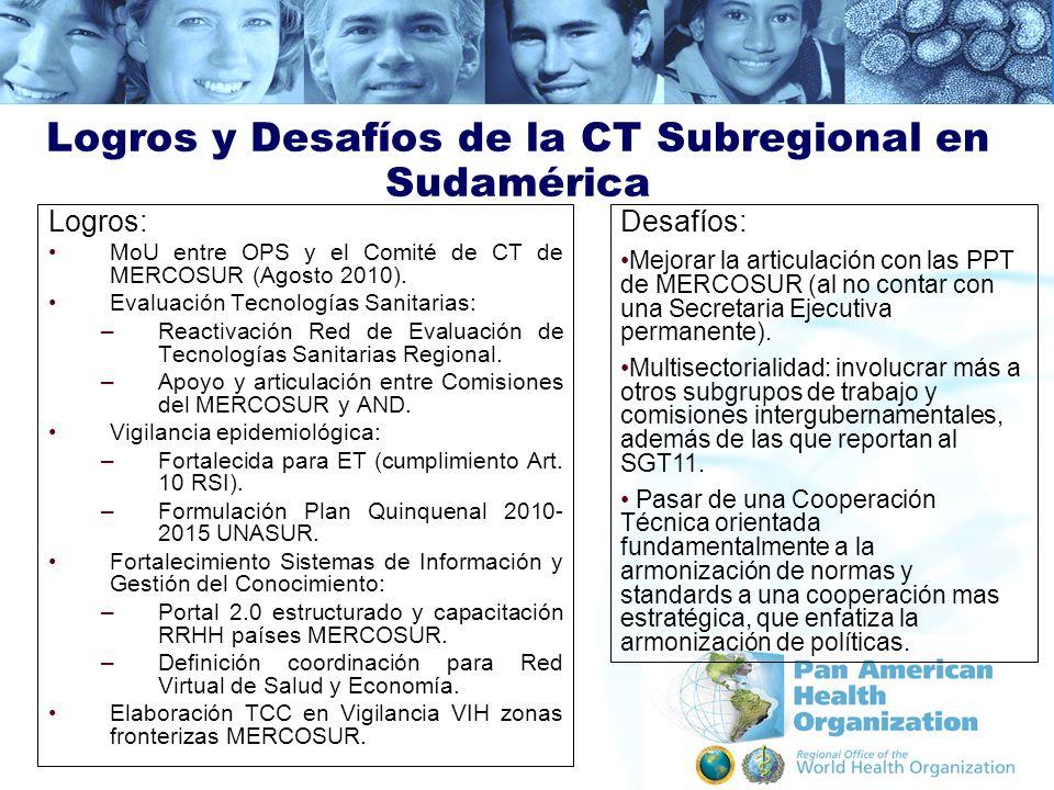 Logros y Desafíos de la CT Subregional en Sudamérica