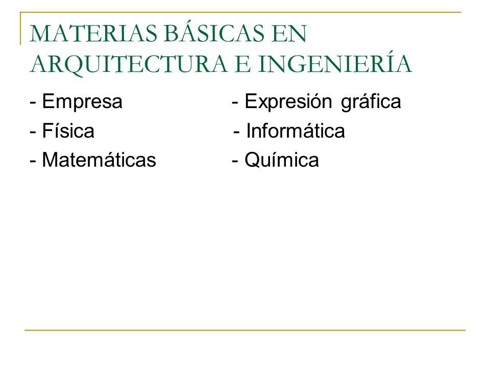 Los estudios universitarios de grado ppt descargar for Arquitectura materias