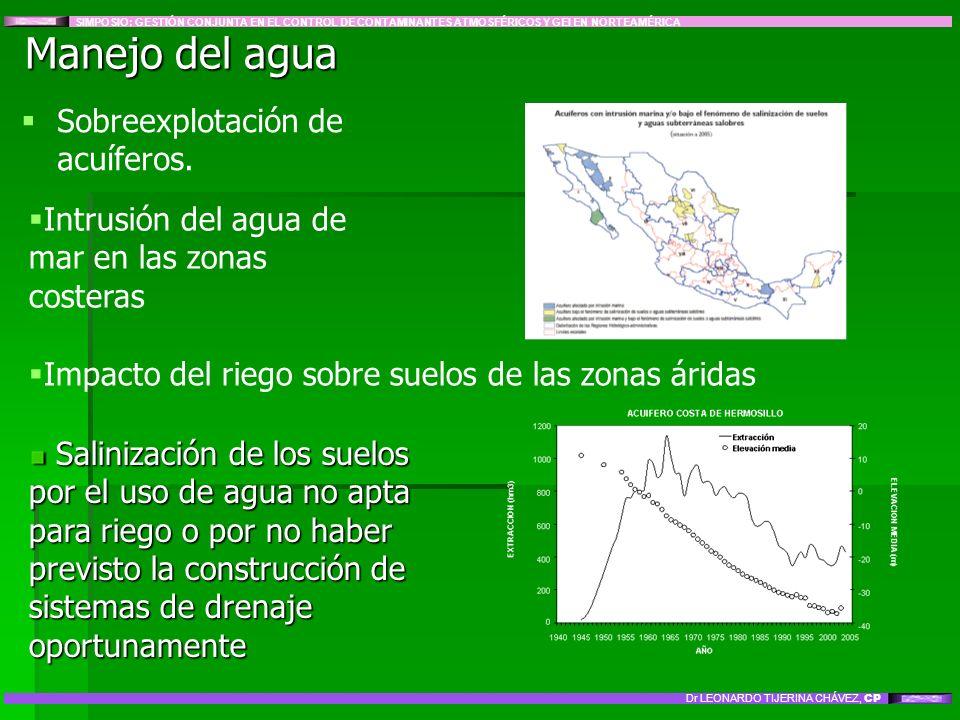 Manejo del agua Sobreexplotación de acuíferos.