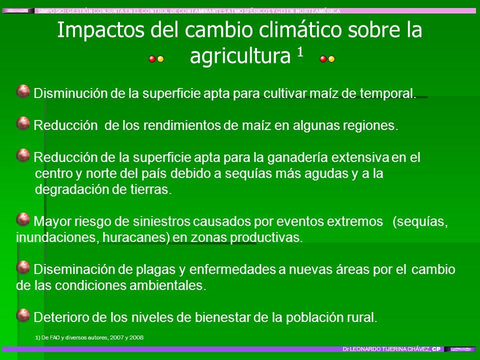 Impactos del cambio climático sobre la agricultura 1