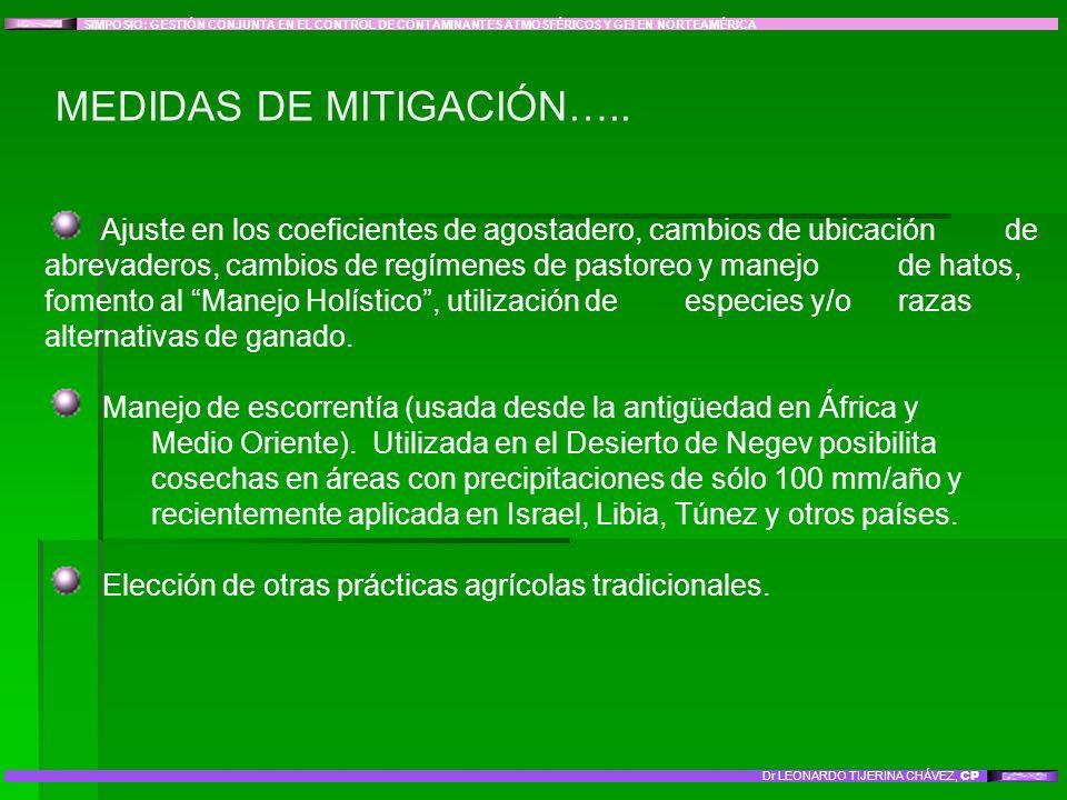 MEDIDAS DE MITIGACIÓN…..