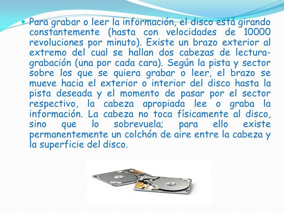 Disco duro y su evolucion ppt video online descargar for Cual es la medida de un colchon queen