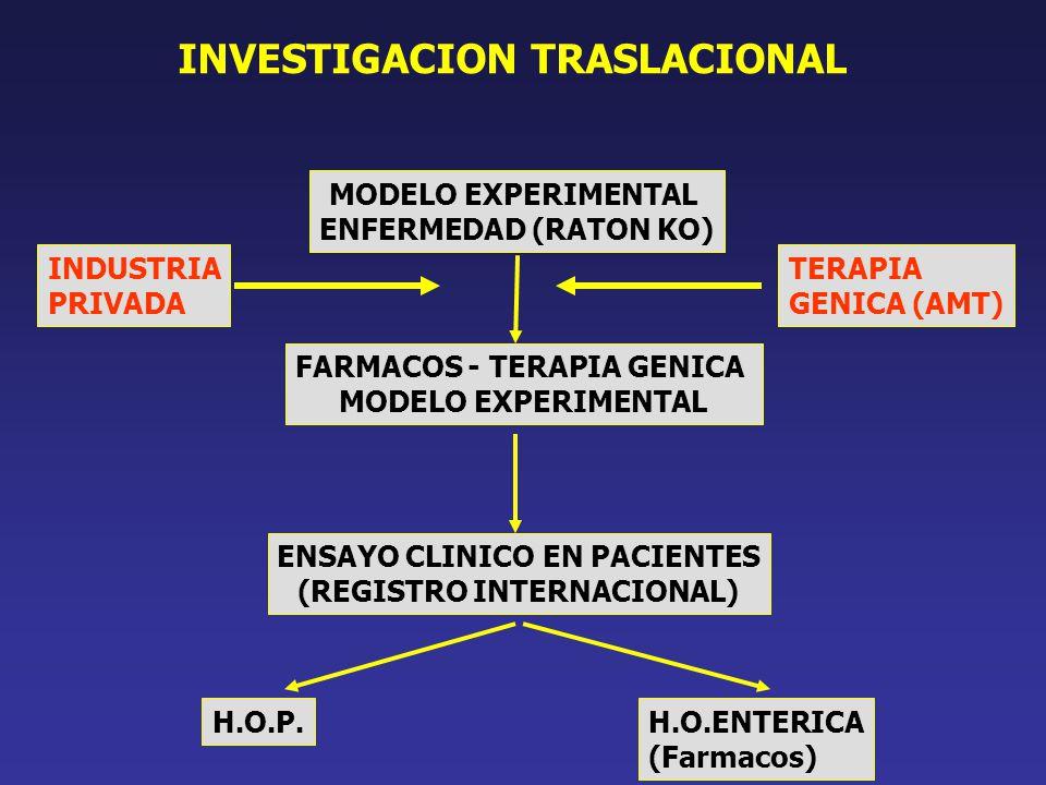 ESTRUCTURAS DE INVESTIGACION EN SALUD. - ppt descargar