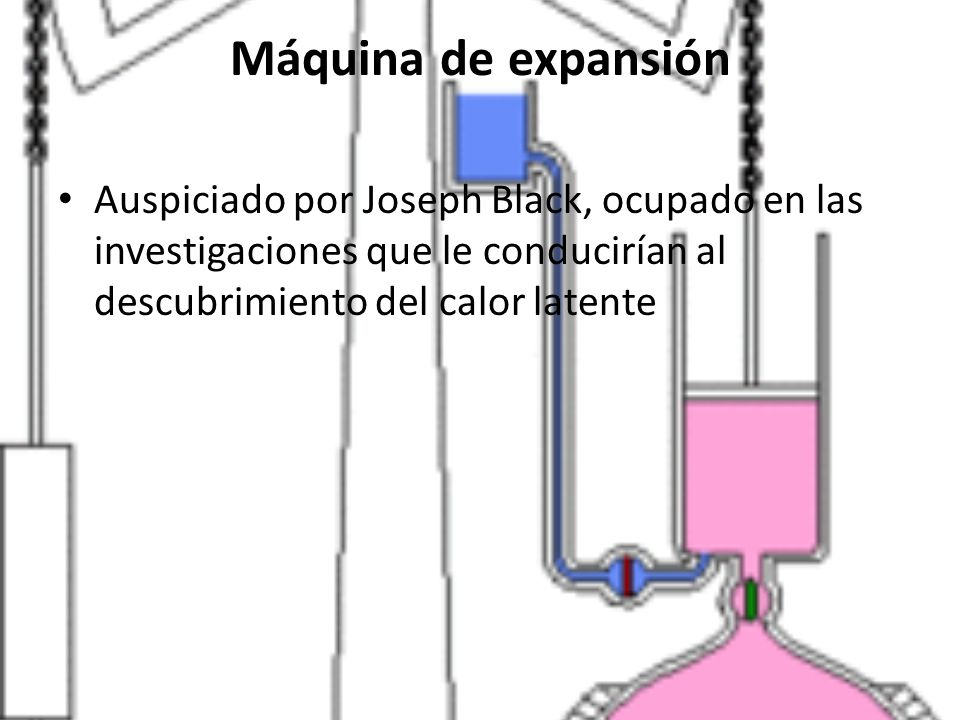 Máquina de expansión Auspiciado por Joseph Black, ocupado en las investigaciones que le conducirían al descubrimiento del calor latente.