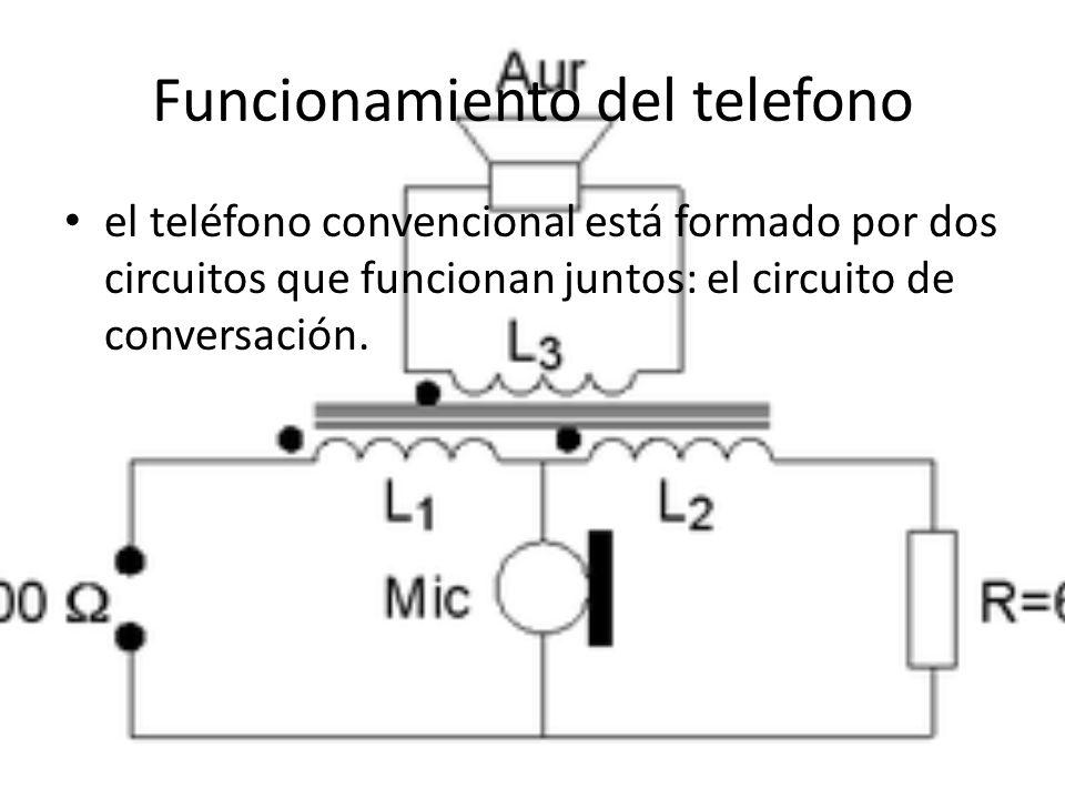 Funcionamiento del telefono