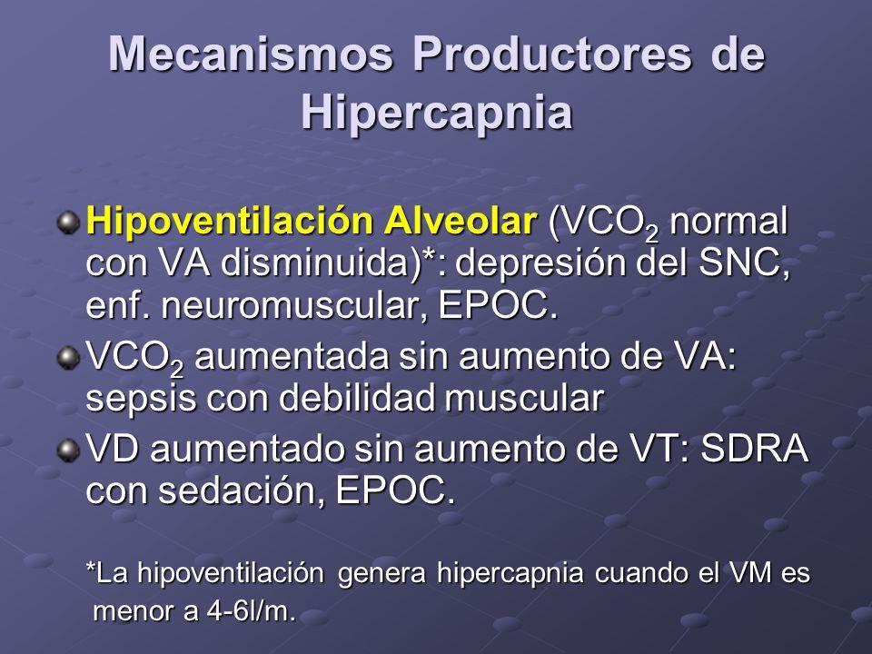 Mecanismos Productores de Hipercapnia