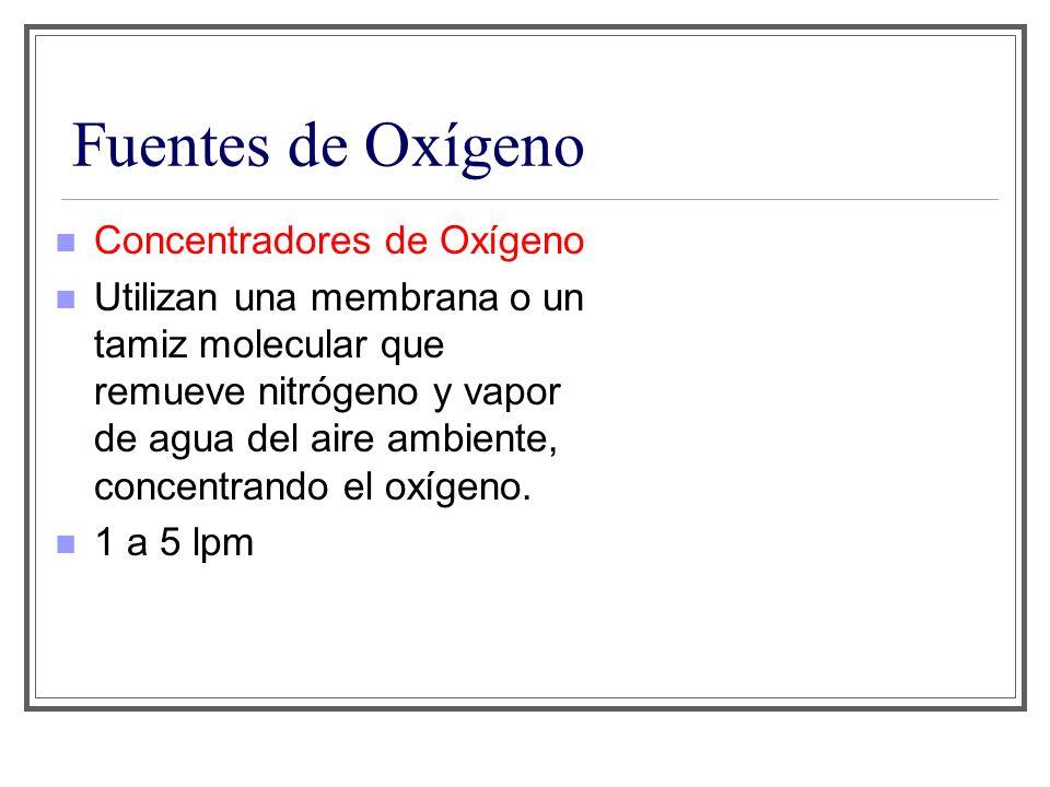 Fuentes de Oxígeno Concentradores de Oxígeno