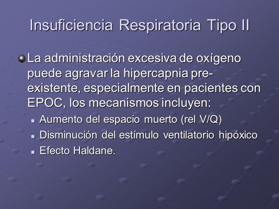 Insuficiencia Respiratoria Tipo II
