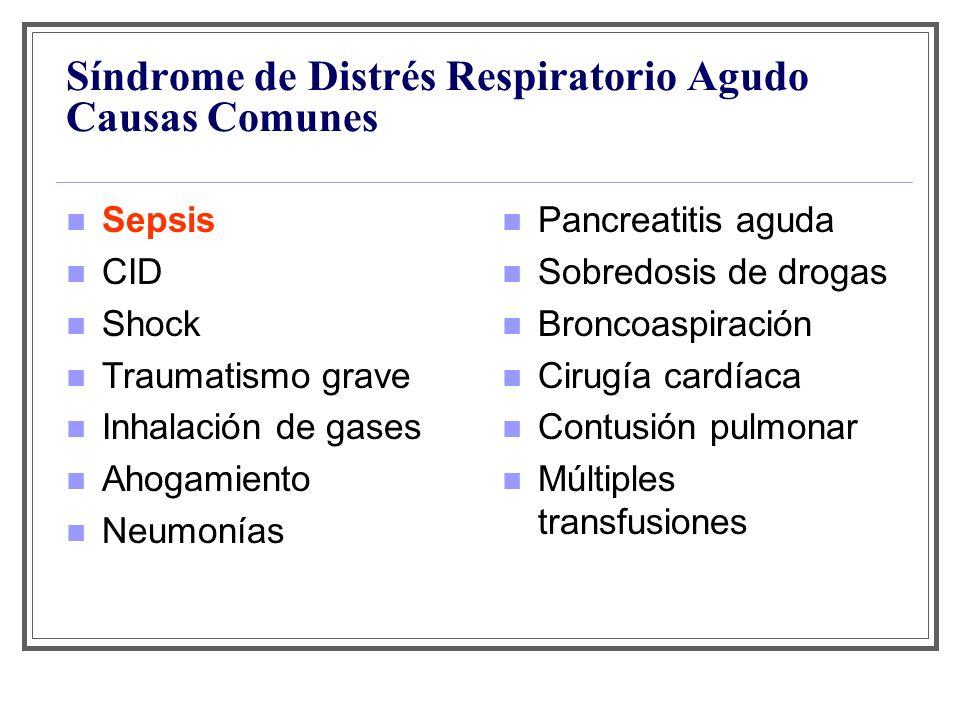 Síndrome de Distrés Respiratorio Agudo Causas Comunes
