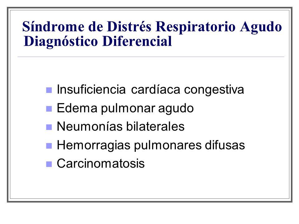 Síndrome de Distrés Respiratorio Agudo Diagnóstico Diferencial