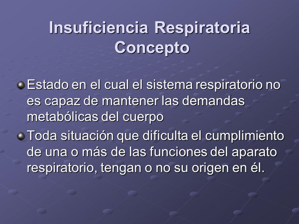 Insuficiencia Respiratoria Concepto