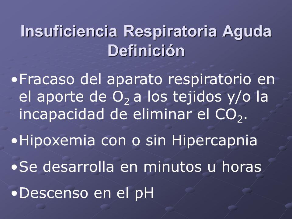 Insuficiencia Respiratoria Aguda Definición