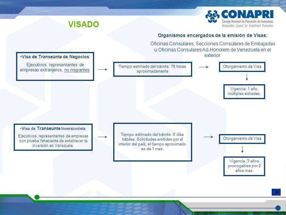 VISADO Organismos encargados de la emisión de Visas:
