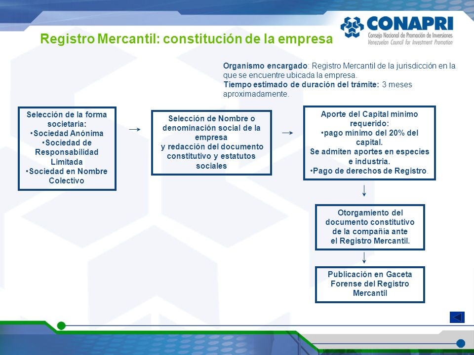 Registro Mercantil: constitución de la empresa
