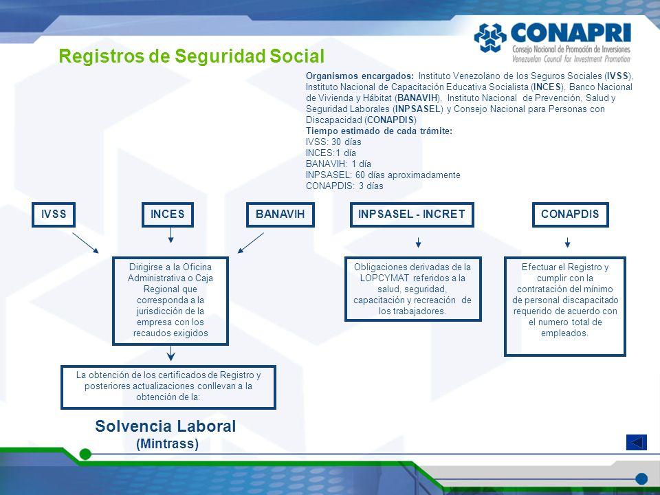 Registros de Seguridad Social