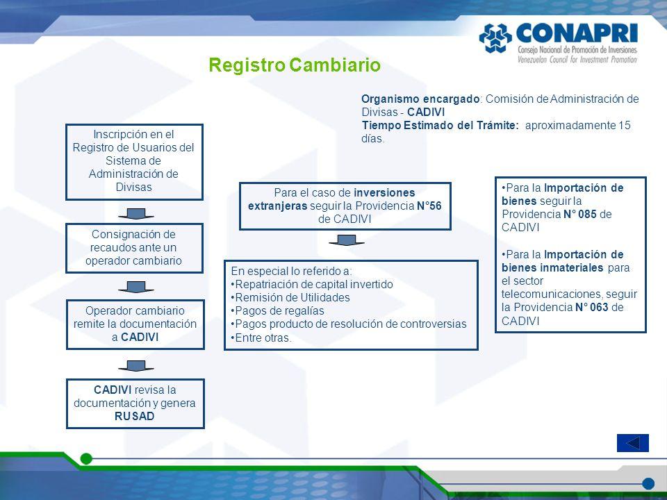 Registro Cambiario Organismo encargado: Comisión de Administración de Divisas - CADIVI. Tiempo Estimado del Trámite: aproximadamente 15 días.