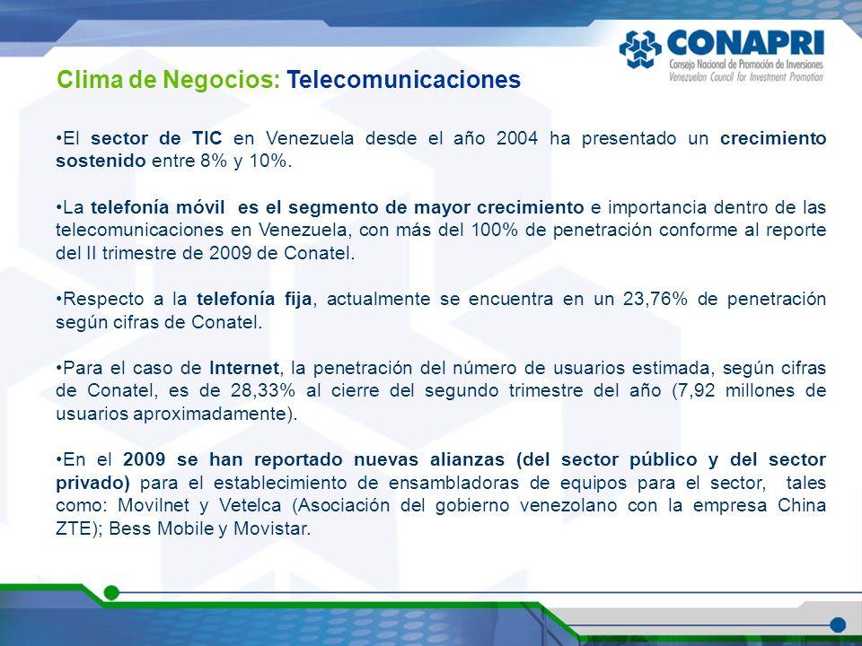 Clima de Negocios: Telecomunicaciones